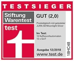Stiftung Warentest Testsieger Note 2,0
